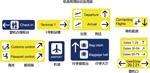 Link toAirport identification vector