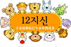 Link toCartoon 12 zodiac animals vector