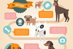 Link toCartoon dog infographic vector