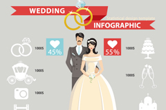 Link toCreative wedding spending statistics vector