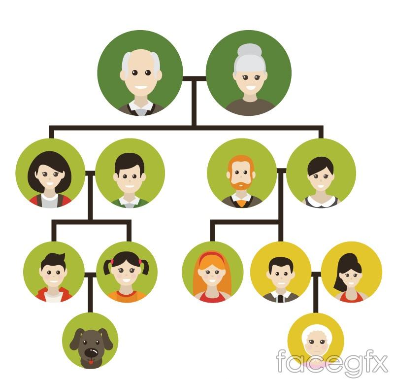 Creative Family Tree Icon Vector Over Millions Vectors Stock