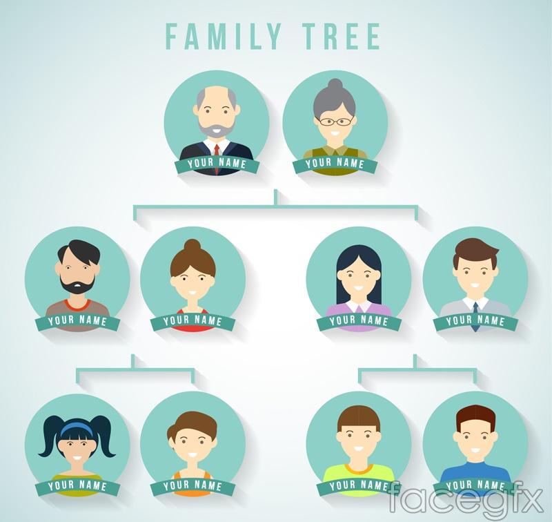 Design Creative Family Tree Vector Over Millions Vectors Stock