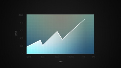 Elegant Line Graph PSD