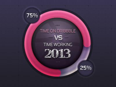 Ring a percentage progress bar
