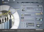 Link toFinancial website templates