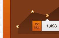 Link toOrange graph widget psd