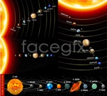 Link toPlanetary orbits in the background vector